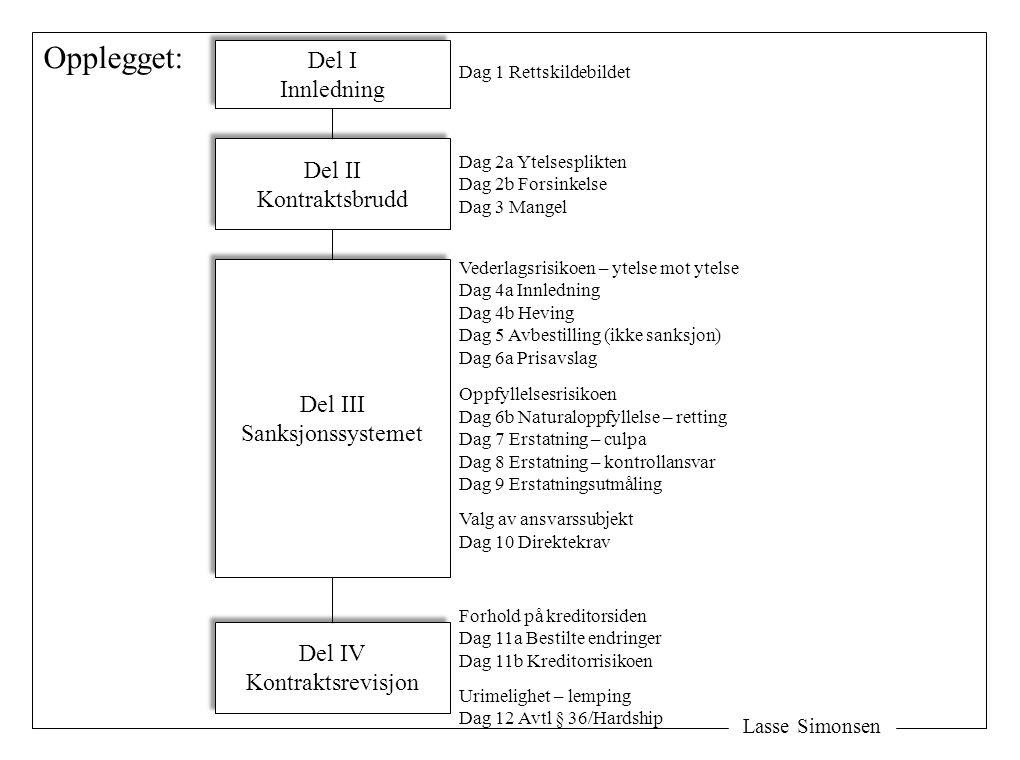 Lasse Simonsen Opplegget: Del I Innledning Del I Innledning Del II Kontraktsbrudd Del II Kontraktsbrudd Del III Sanksjonssystemet Del III Sanksjonssys