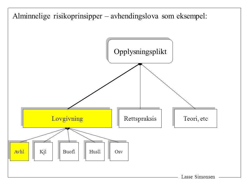 Lasse Simonsen Alminnelige risikoprinsipper – avhendingslova som eksempel: Opplysningsplikt Lovgivning Avhl Kjl Buofl Husll Osv Rettspraksis Teori, etc