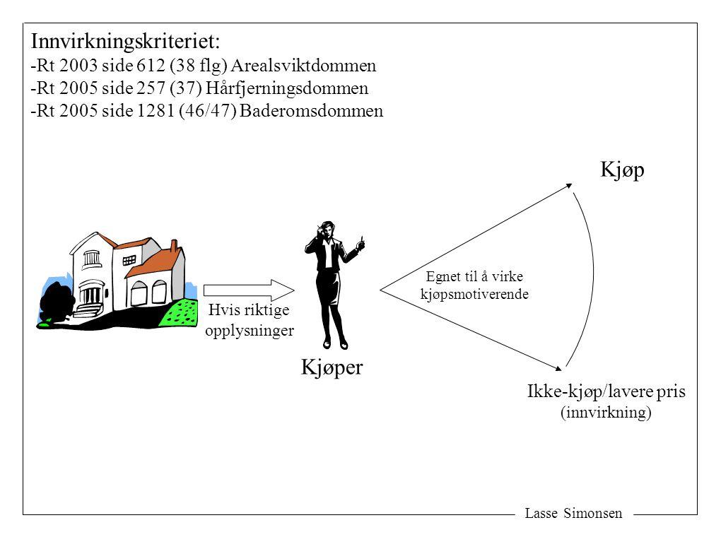 Lasse Simonsen Kjøp Ikke-kjøp/lavere pris (innvirkning) Hvis riktige opplysninger Innvirkningskriteriet: -Rt 2003 side 612 (38 flg) Arealsviktdommen -