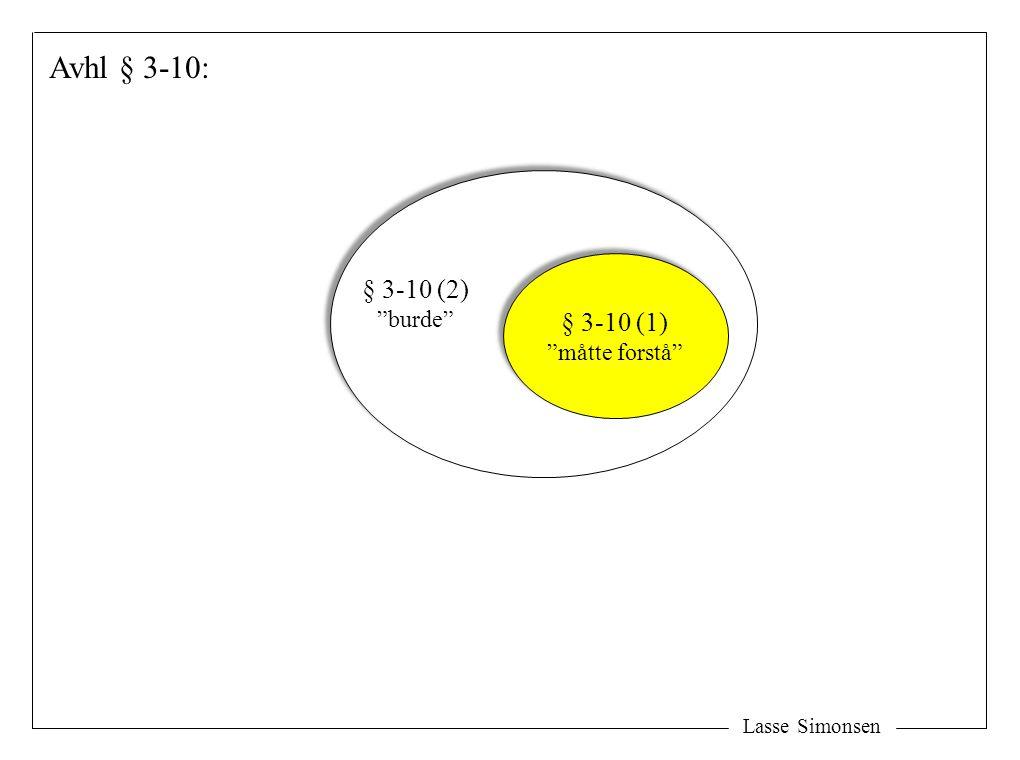 """Lasse Simonsen Avhl § 3-10: § 3-10 (1) """"måtte forstå"""" § 3-10 (1) """"måtte forstå"""" § 3-10 (2) """"burde"""""""