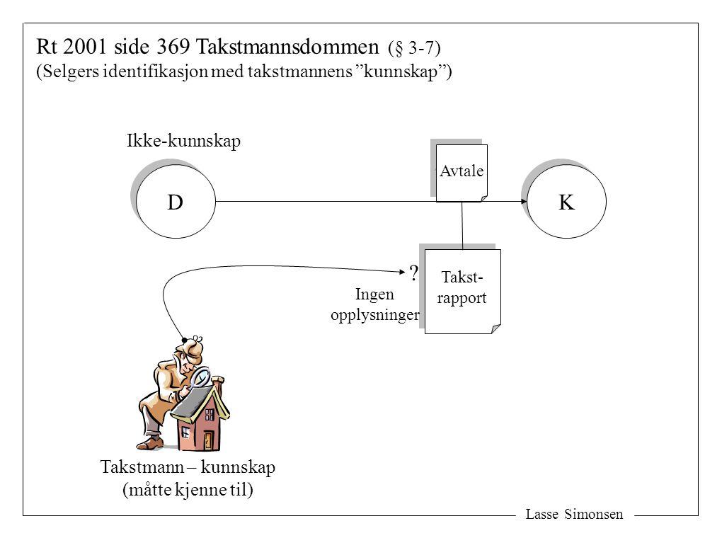 Avtale Takstmann – kunnskap (måtte kjenne til) Ikke-kunnskap Rt 2001 side 369 Takstmannsdommen (§ 3-7) (Selgers identifikasjon med takstmannens kunnskap ) D D K K Takst- rapport Takst- rapport .