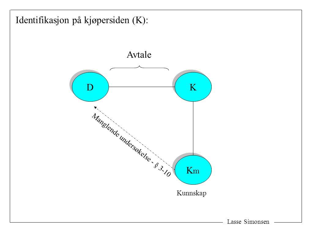 Lasse Simonsen D D KmKm KmKm K K Identifikasjon på kjøpersiden (K): Avtale Kunnskap Manglende undersøkelse - § 3-10