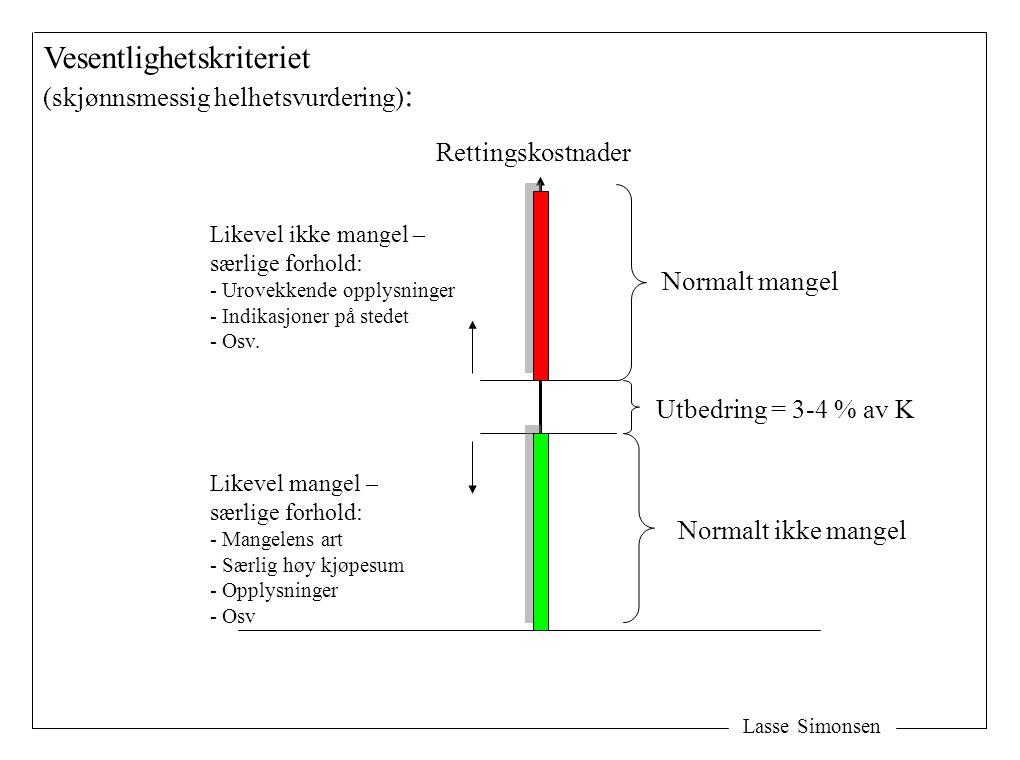Lasse Simonsen Vesentlighetskriteriet (skjønnsmessig helhetsvurdering) : Rettingskostnader Utbedring = 3-4 % av K Likevel ikke mangel – særlige forhold: - Urovekkende opplysninger - Indikasjoner på stedet - Osv.