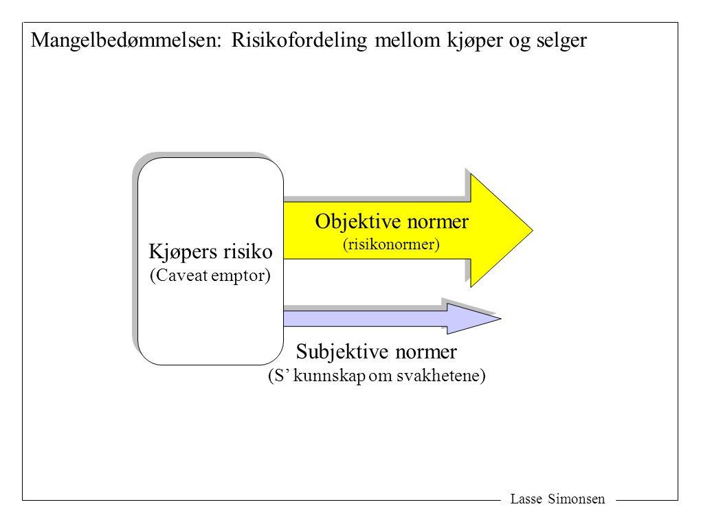 Lasse Simonsen Innvirkning (egnet til å virke kjøpsmotiverende) Enhver uriktig opplysning om eiendommen Innvirkningsbegrensningen: Objektiv norm (generelt anses motiverende) Opplysninger som (normalt) ikke er egnet til å virke inn på avtalen