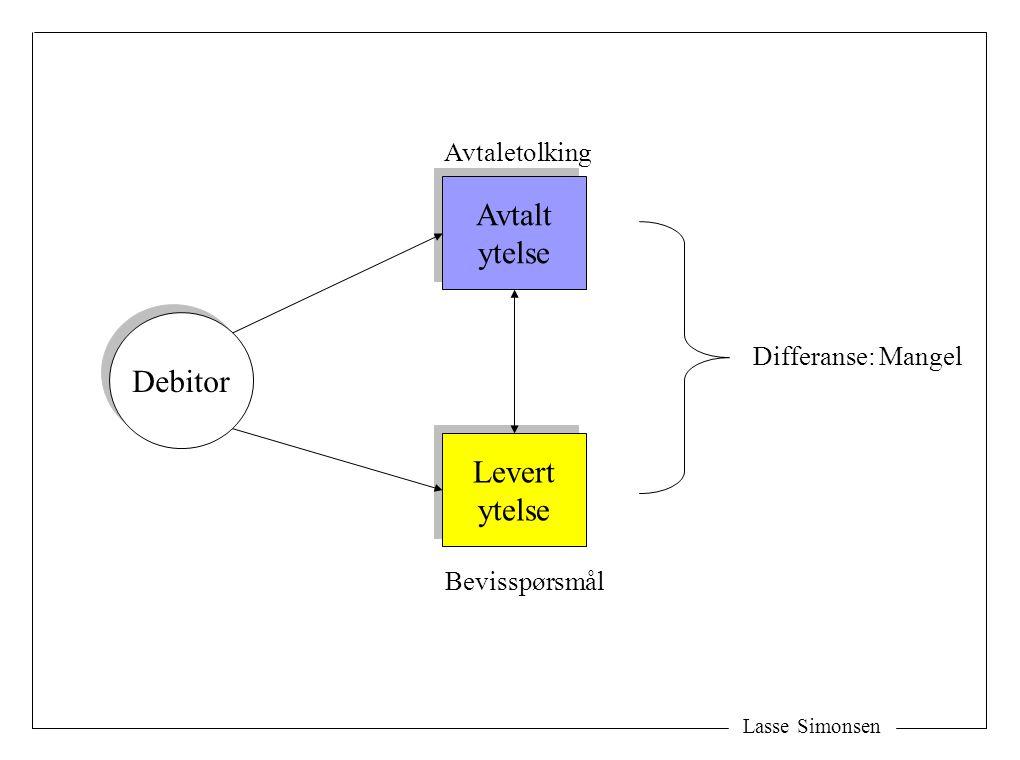 Lasse Simonsen Debitor (selger) Opplysningsplikten : Svakhet Innsikt ( måtte kjenne til ) (2) Det subjektive elementet (1) Det objektive elementet