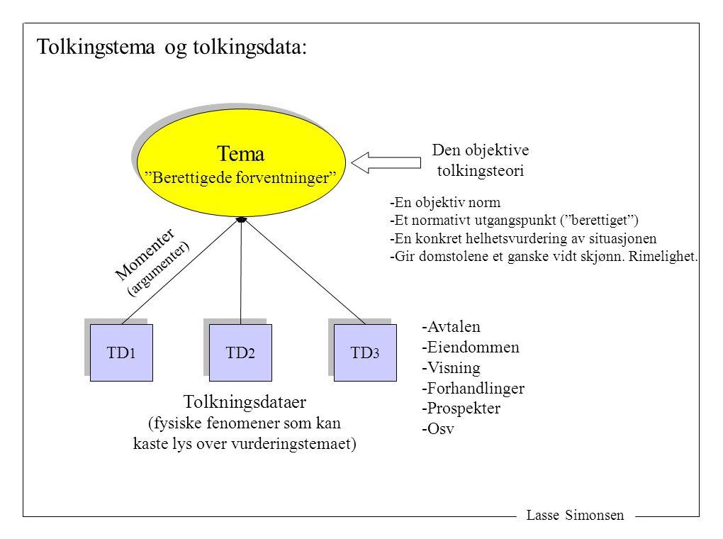 """Lasse Simonsen TD 1 TD 2 TD 3 Tema """"Berettigede forventninger"""" Tema """"Berettigede forventninger"""" Tolkingstema og tolkingsdata: Den objektive tolkingste"""