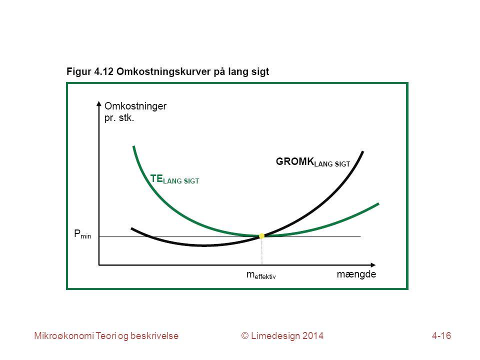 Mikroøkonomi Teori og beskrivelse © Limedesign 20144-16