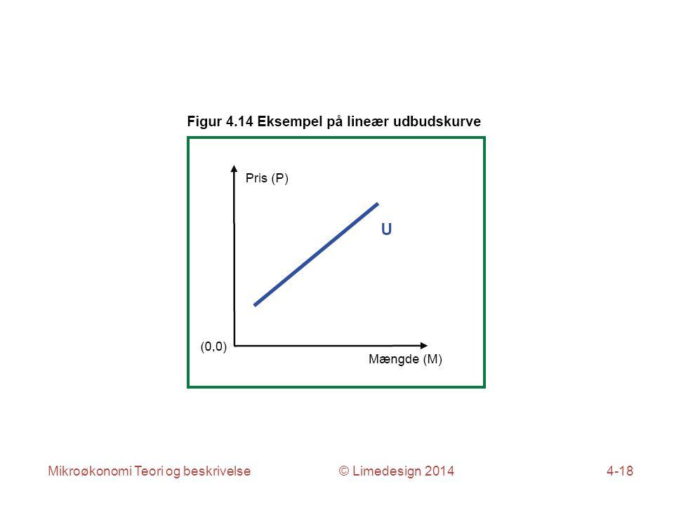 Mikroøkonomi Teori og beskrivelse © Limedesign 20144-18