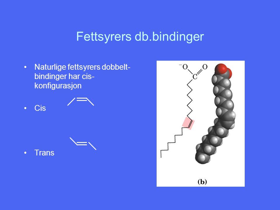 Fettsyrers db.bindinger Naturlige fettsyrers dobbelt- bindinger har cis- konfigurasjon Cis Trans