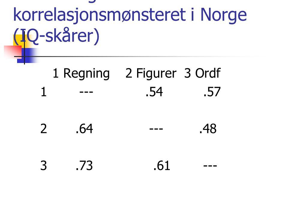 Forandringer i korrelasjonsmønsteret i Norge (IQ-skårer) 1 Regning 2 Figurer 3 Ordf 1 ---.54.57 2.64 ---.48 3.73.61 ---