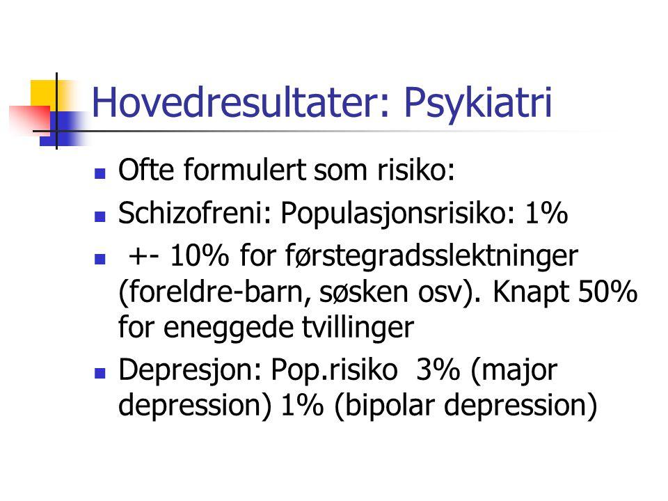 Hovedresultater: Psykiatri Ofte formulert som risiko: Schizofreni: Populasjonsrisiko: 1% +- 10% for førstegradsslektninger (foreldre-barn, søsken osv).