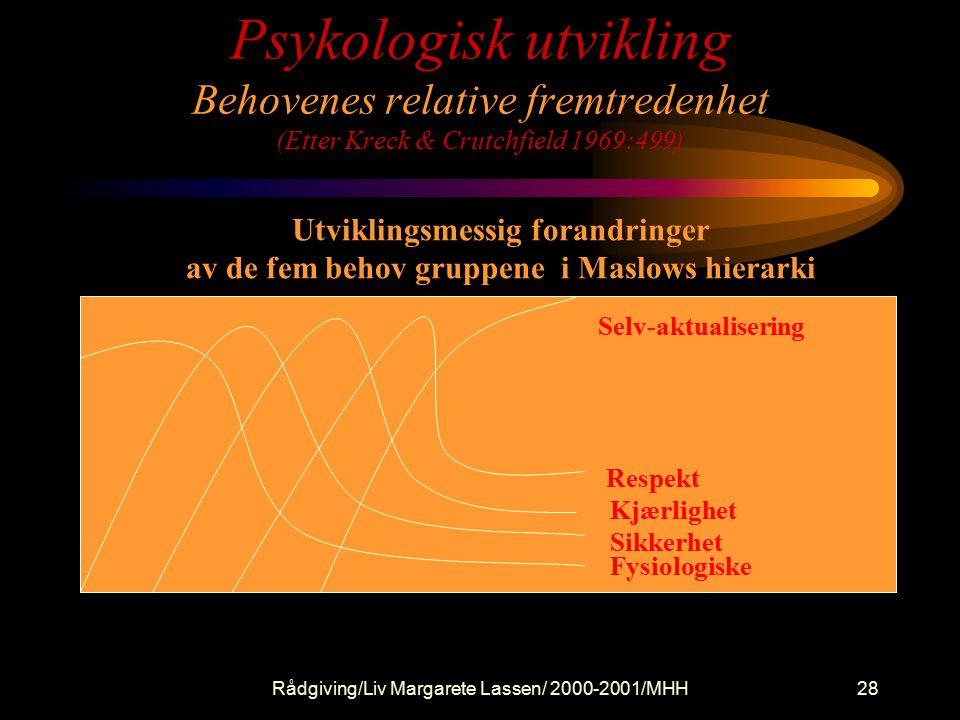 Rådgiving/Liv Margarete Lassen/ 2000-2001/MHH28 Psykologisk utvikling Behovenes relative fremtredenhet (Etter Kreck & Crutchfield 1969:499) Selv-aktualisering Respekt Kjærlighet Sikkerhet Fysiologiske Utviklingsmessig forandringer av de fem behov gruppene i Maslows hierarki