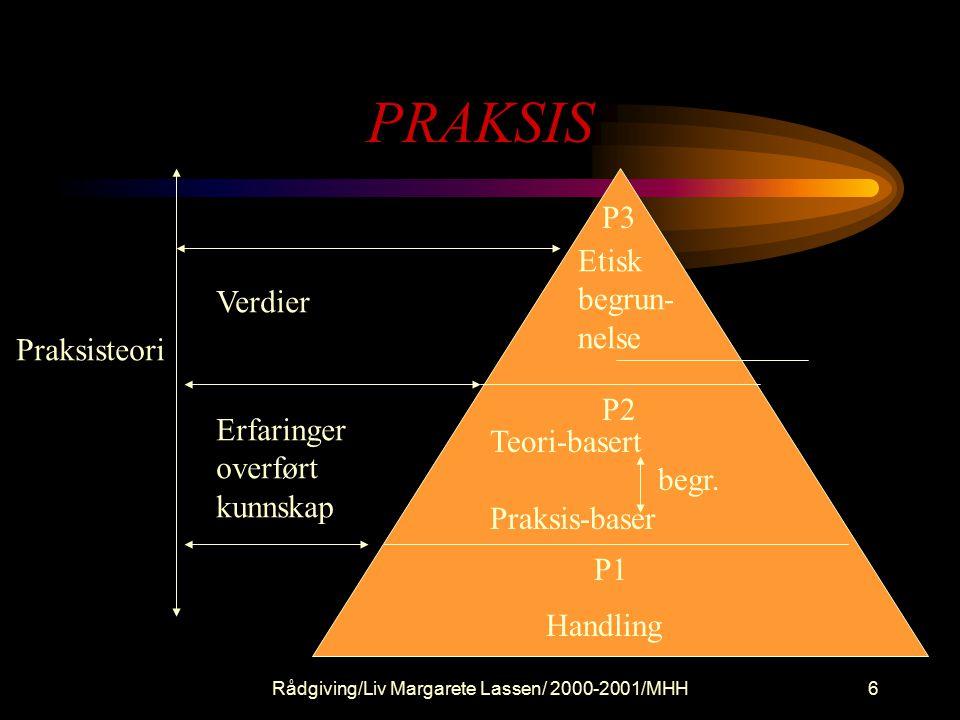 Rådgiving/Liv Margarete Lassen/ 2000-2001/MHH6 PRAKSIS P3 P2 P1 Etisk begrun- nelse Teori-basert begr.