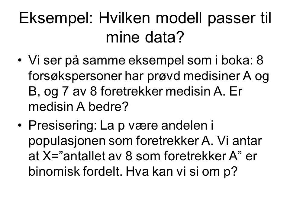Eksempel: Hvilken modell passer til mine data.