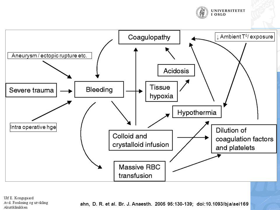 Felt for signatur (enhet, navn og tittel) Komplikasjoner ved massive blødning og multitransfusjoner Forbruk av koagulasjonsfaktorer Disseminert intravaskulære koagulasjon (DIC) Fibrinolyse Hypotermi Metabolske forstyrrelser