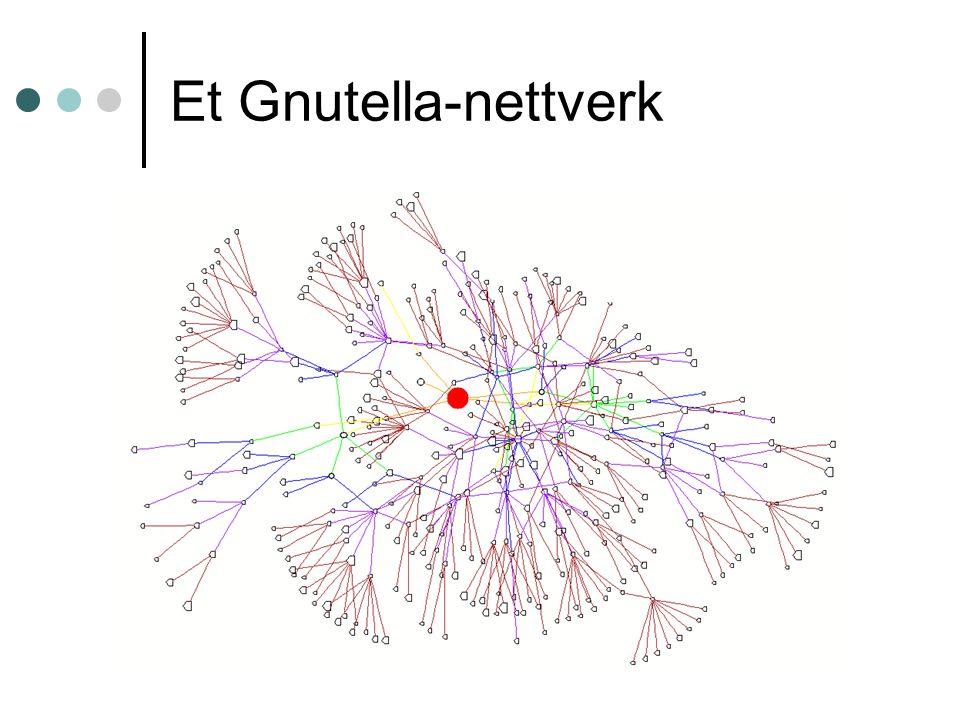 Et Gnutella-nettverk