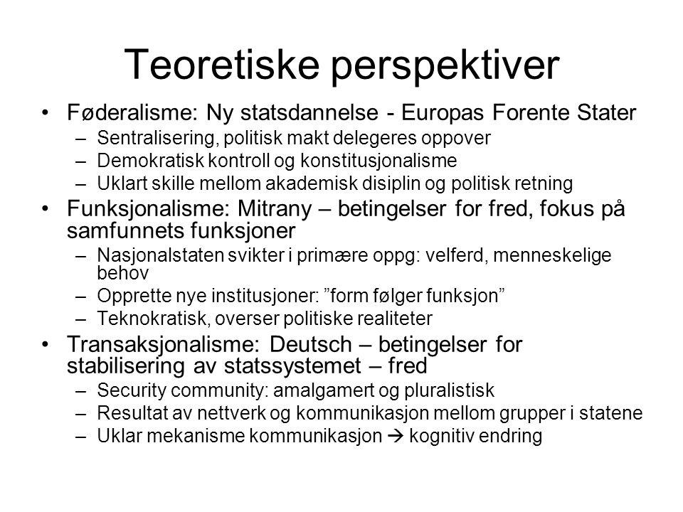 Teoretiske perspektiver Føderalisme: Ny statsdannelse - Europas Forente Stater –Sentralisering, politisk makt delegeres oppover –Demokratisk kontroll