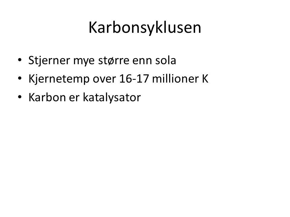 Karbonsyklusen Stjerner mye større enn sola Kjernetemp over 16-17 millioner K Karbon er katalysator