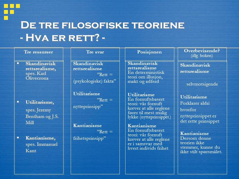 De tre filosofiske teoriene - Hva er rett? -  Skandinavisk rettsrealisme, spes. Karl Olivecrona  Utilitarisme, spes. Jeremy Bentham og J.S. Mill  K