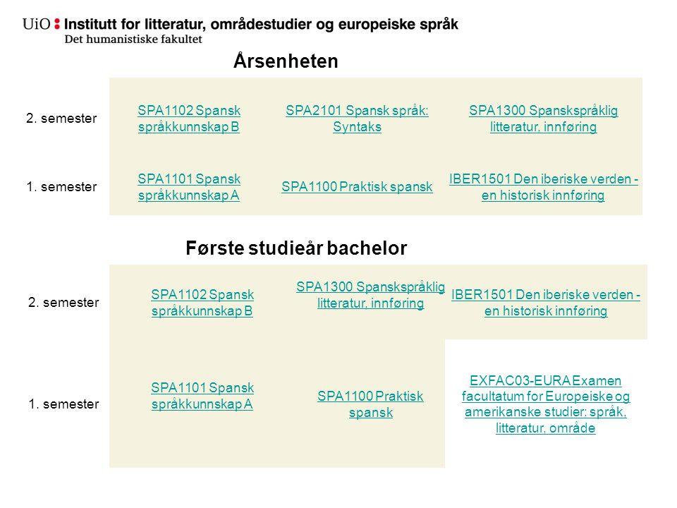 2. semester SPA1102 Spansk språkkunnskap B SPA1300 Spanskspråklig litteratur, innføring IBER1501 Den iberiske verden - en historisk innføring 1. semes