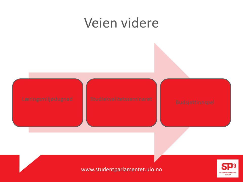 Veien videre LæringsmiljødugnadStudiekvalitetsseminaret Budsjettinnspel