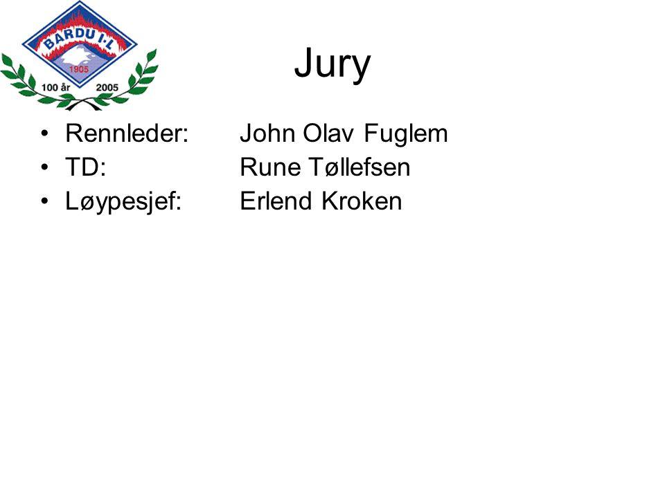 Jury Rennleder:John Olav Fuglem TD:Rune Tøllefsen Løypesjef:Erlend Kroken