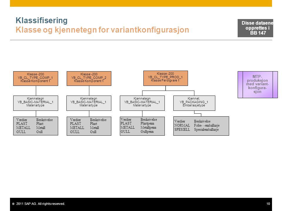 © 2011 SAP AG. All rights reserved.10 Klasse -200 YB_CL_TYPE_COMP_1 Klasse Komponent 1 VerdierBeskrivelse PLASTPlast METALLMetall GULLGull Kjennetegn
