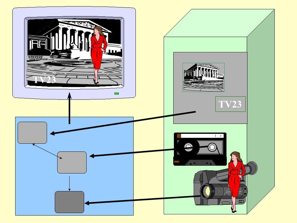 pages = N Links pr. page = N-1 Links in document = N*(N-1)/2 Complete network