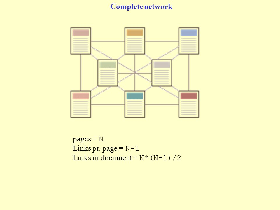 pages = N Links pr. page = N-1 Links in document = N*(N-1)/2 Complete network