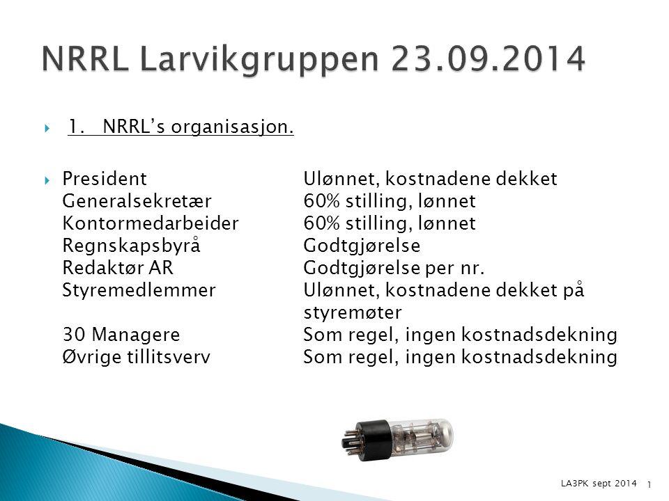  1.NRRL's organisasjon.  PresidentUlønnet, kostnadene dekket Generalsekretær60% stilling, lønnet Kontormedarbeider60% stilling, lønnet Regnskapsbyrå