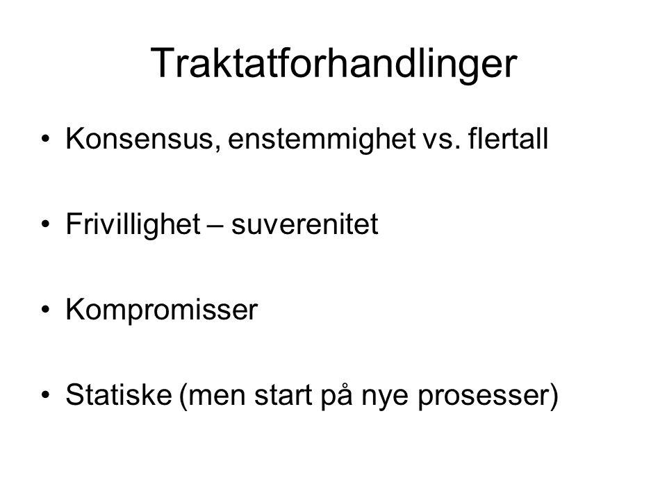 Traktatforhandlinger Konsensus, enstemmighet vs. flertall Frivillighet – suverenitet Kompromisser Statiske (men start på nye prosesser)