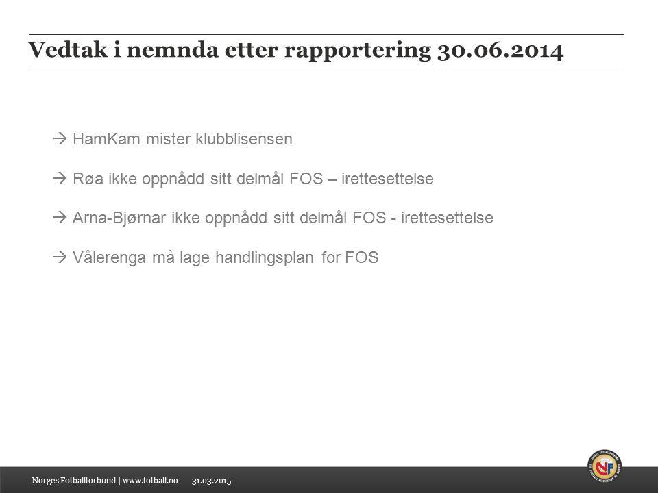 31.03.2015 Vedtak i nemnda etter rapportering 30.06.2014 Norges Fotballforbund | www.fotball.no  HamKam mister klubblisensen  Røa ikke oppnådd sitt