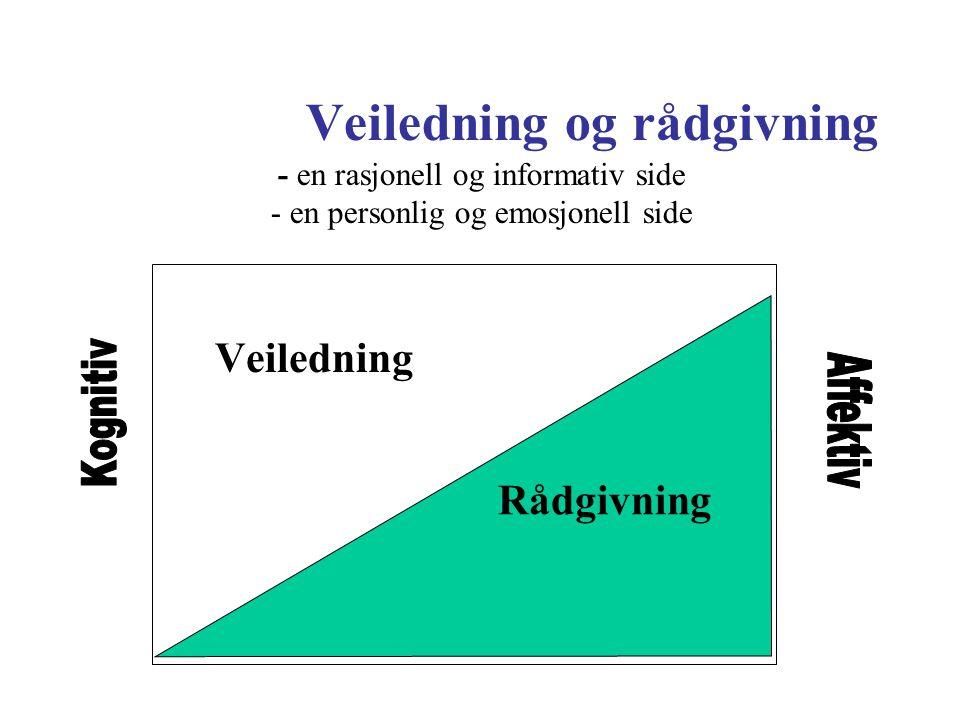 Veiledning og rådgivning - en rasjonell og informativ side - en personlig og emosjonell side Veiledning Rådgivning