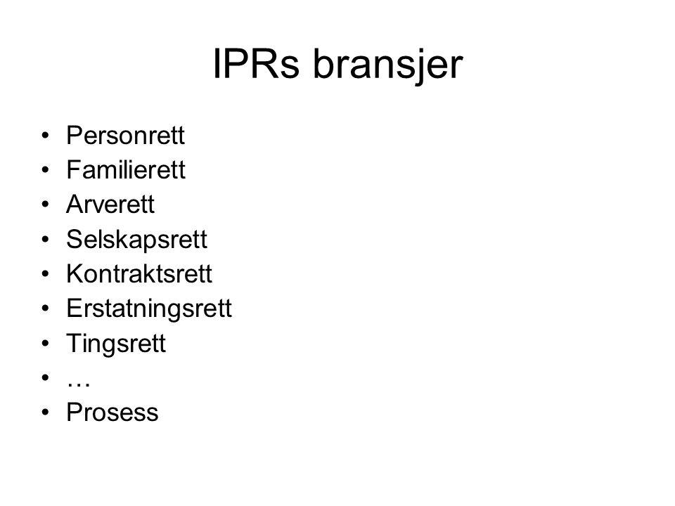 IPRs bransjer Personrett Familierett Arverett Selskapsrett Kontraktsrett Erstatningsrett Tingsrett … Prosess