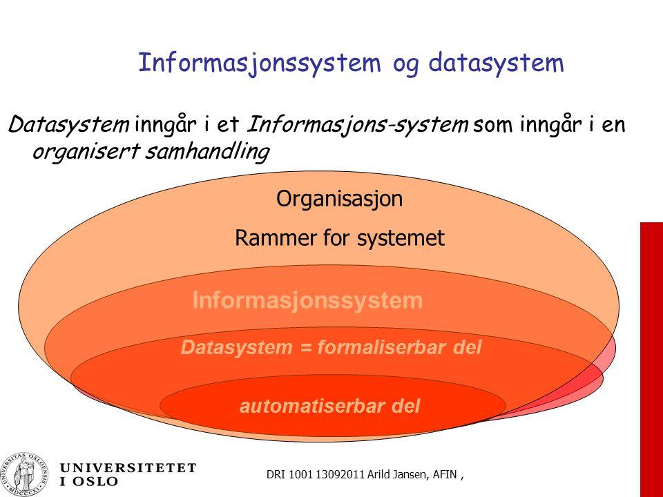 DRI 1001 13092011 Arild Jansen, AFIN, Informasjonssystem og datasystem Datasystem inngår i et Informasjons-system som inngår i en organisert samhandli