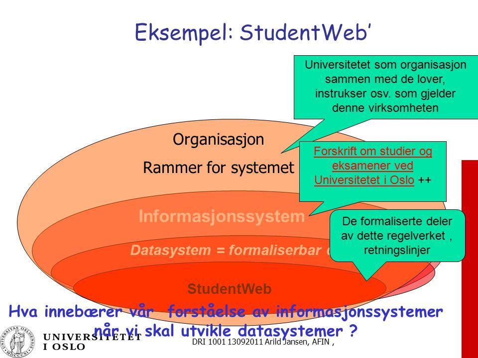 DRI 1001 13092011 Arild Jansen, AFIN, Eksempel: StudentWeb' Informasjonssystem Datasystem = formaliserbar del StudentWeb Organisasjon Rammer for syste