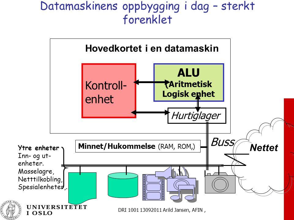 DRI 1001 13092011 Arild Jansen, AFIN, Datamaskinens oppbygging i dag – sterkt forenklet ALU (Aritmetisk Logisk enhet Minnet/Hukommelse (RAM, ROM,) Kontroll- enhet Hurtiglager Buss Hovedkortet i en datamaskin Nettet Ytre enheter Inn- og ut- enheter.