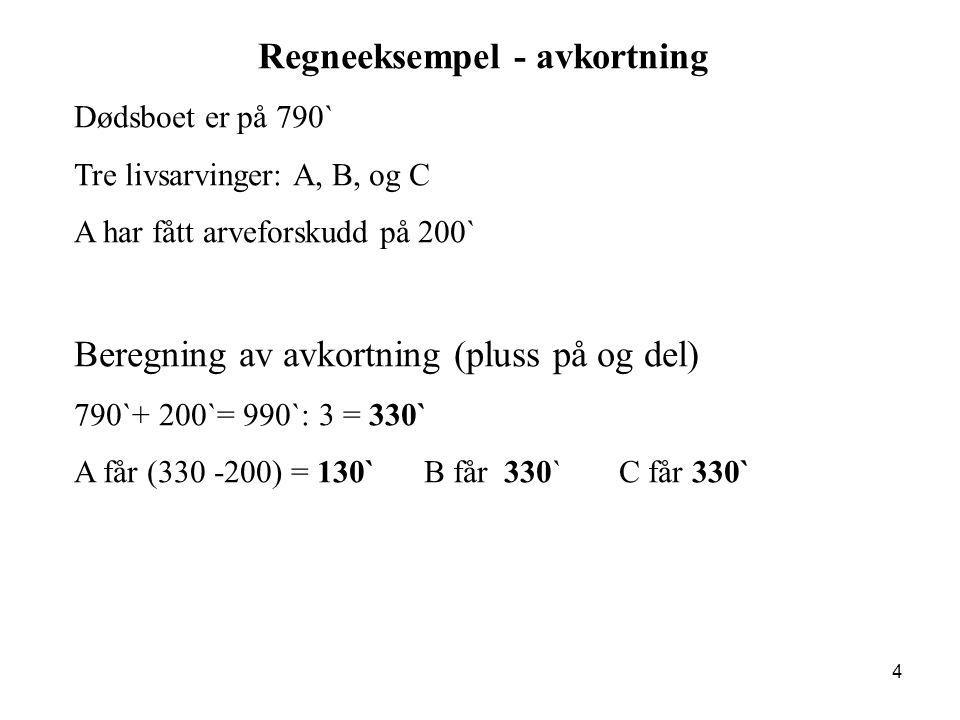 4 Regneeksempel - avkortning Dødsboet er på 790` Tre livsarvinger: A, B, og C A har fått arveforskudd på 200` Beregning av avkortning (pluss på og del