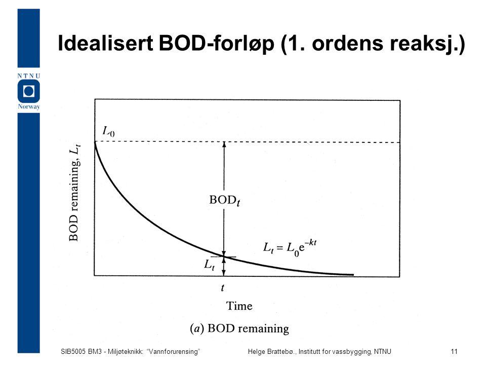 """SIB5005 BM3 - Miljøteknikk: """"Vannforurensing""""Helge Brattebø., Institutt for vassbygging, NTNU 11 Idealisert BOD-forløp (1. ordens reaksj.)"""