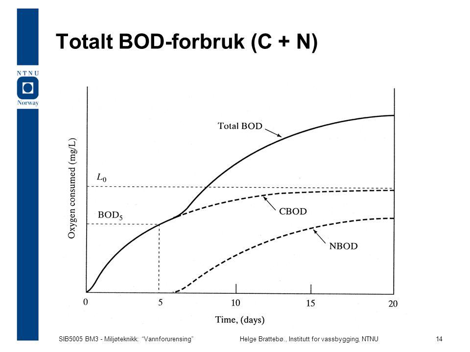 """SIB5005 BM3 - Miljøteknikk: """"Vannforurensing""""Helge Brattebø., Institutt for vassbygging, NTNU 14 Totalt BOD-forbruk (C + N)"""
