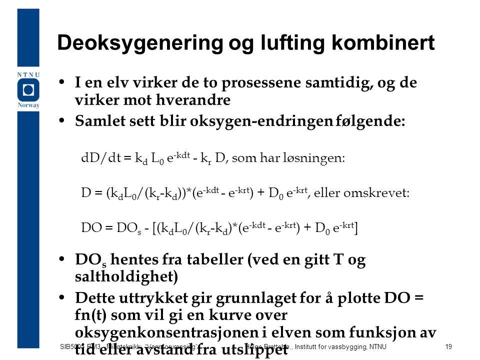 """SIB5005 BM3 - Miljøteknikk: """"Vannforurensing""""Helge Brattebø., Institutt for vassbygging, NTNU 19 Deoksygenering og lufting kombinert I en elv virker d"""