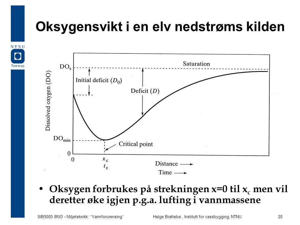"""SIB5005 BM3 - Miljøteknikk: """"Vannforurensing""""Helge Brattebø., Institutt for vassbygging, NTNU 20 Oksygensvikt i en elv nedstrøms kilden Oksygen forbru"""
