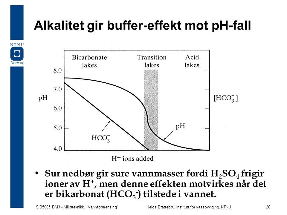 """SIB5005 BM3 - Miljøteknikk: """"Vannforurensing""""Helge Brattebø., Institutt for vassbygging, NTNU 26 Alkalitet gir buffer-effekt mot pH-fall Sur nedbør gi"""