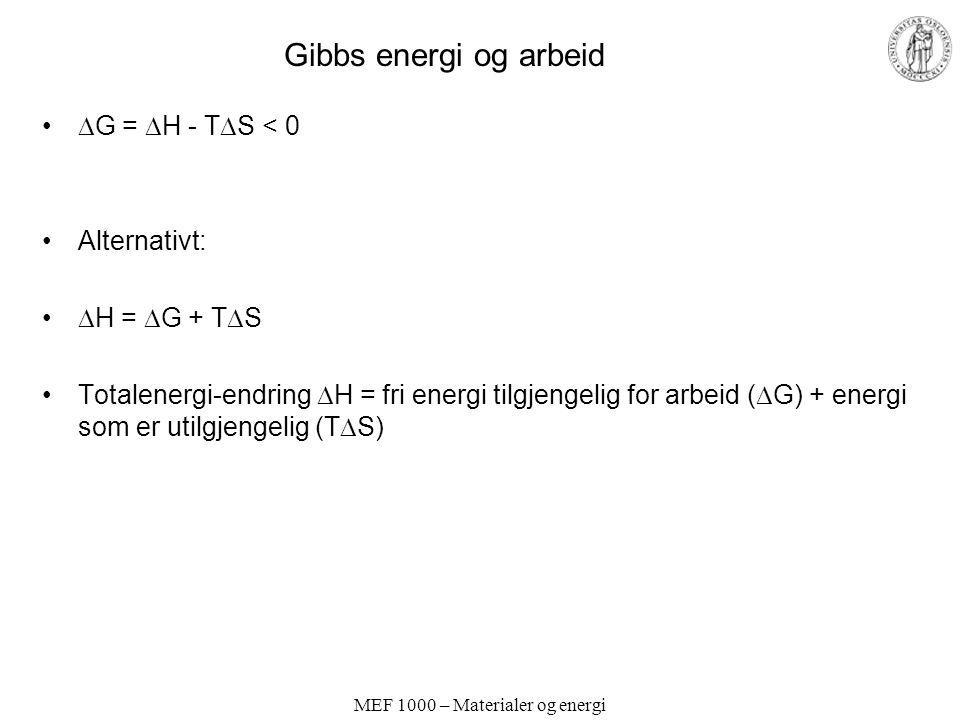 MEF 1000 – Materialer og energi Gibbs energi og arbeid  G =  H - T  S < 0 Alternativt:  H =  G + T  S Totalenergi-endring  H = fri energi tilgj