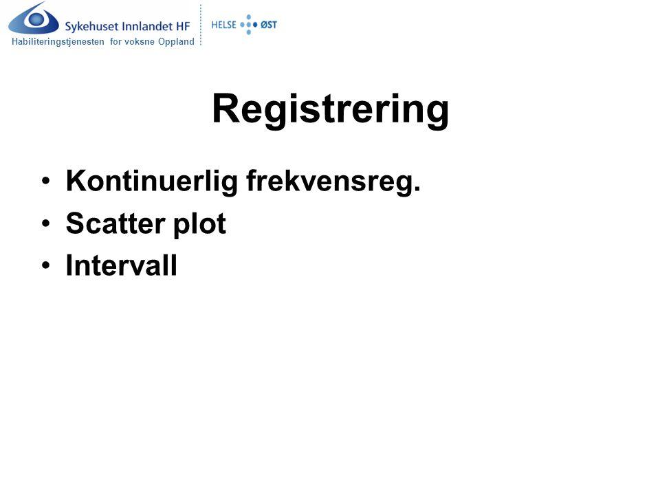Habiliteringstjenesten for voksne Oppland Registrering Kontinuerlig frekvensreg. Scatter plot Intervall