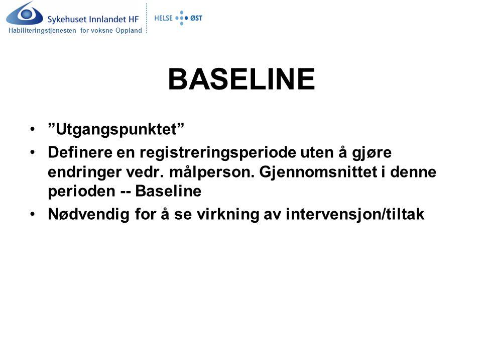 """Habiliteringstjenesten for voksne Oppland BASELINE """"Utgangspunktet"""" Definere en registreringsperiode uten å gjøre endringer vedr. målperson. Gjennomsn"""