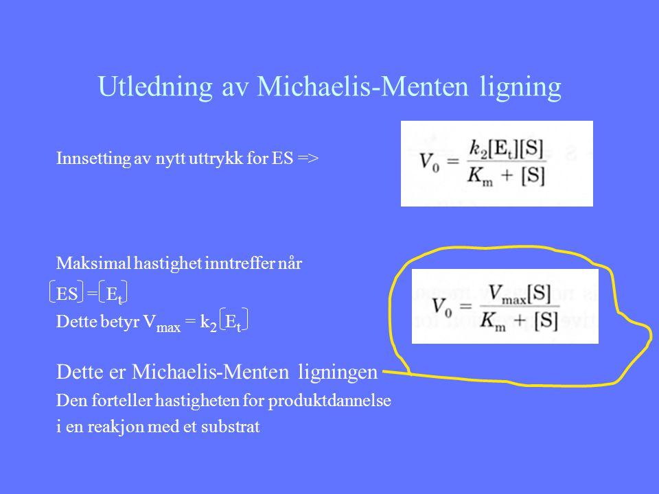 Utledning av Michaelis-Menten ligning Innsetting av nytt uttrykk for ES => Maksimal hastighet inntreffer når ES = E t Dette betyr V max = k 2 E t Dett