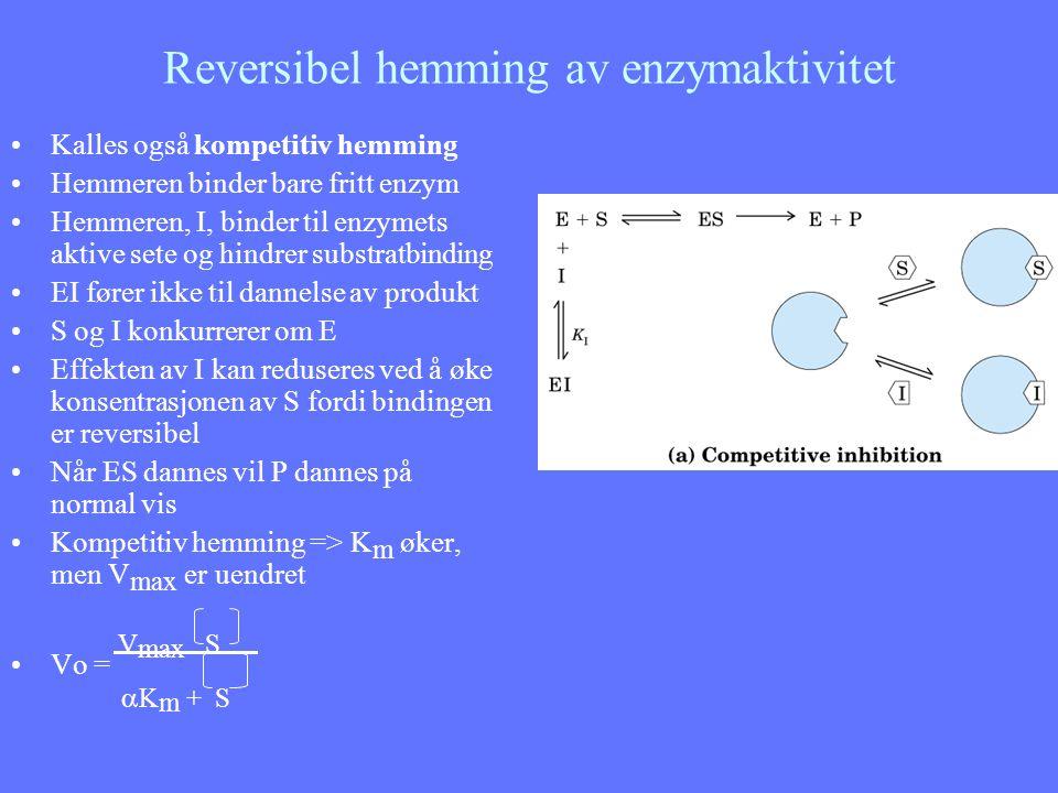 Reversibel hemming av enzymaktivitet Kalles også kompetitiv hemming Hemmeren binder bare fritt enzym Hemmeren, I, binder til enzymets aktive sete og h