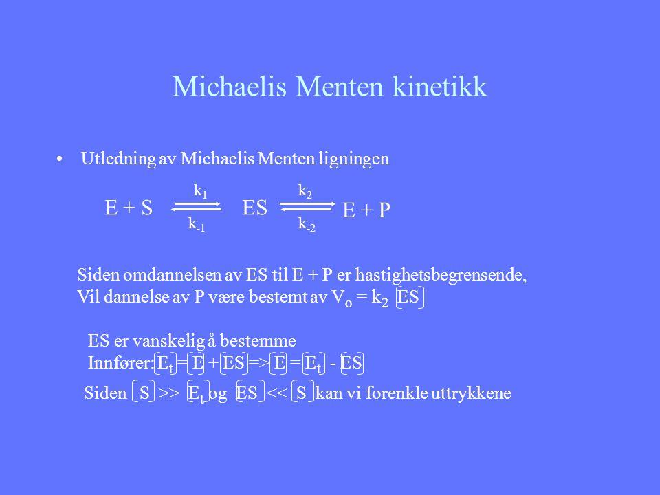 Utledning av Michaelis-Menten ligning Steady-state innebærer at ES er konstant Hastighet for dannelse av ES Hastighet for nedbryting av ES Steady-state medfører Løser ligningen med hensyn på ES Legger til k 1 ES S på begge sider og forenkler
