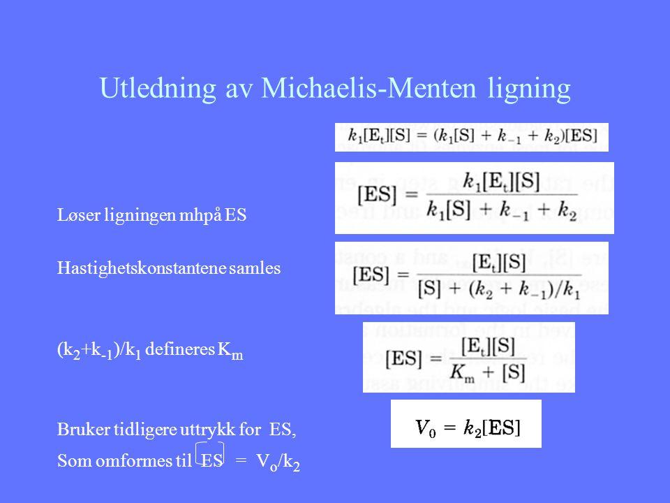 Utledning av Michaelis-Menten ligning Innsetting av nytt uttrykk for ES => Maksimal hastighet inntreffer når ES = E t Dette betyr V max = k 2 E t Dette er Michaelis-Menten ligningen Den forteller hastigheten for produktdannelse i en reakjon med et substrat